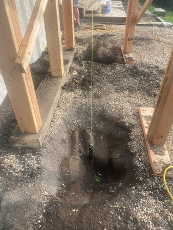 footings measurements